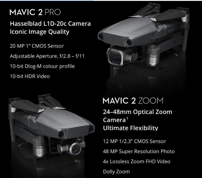 mavic pro 2 review